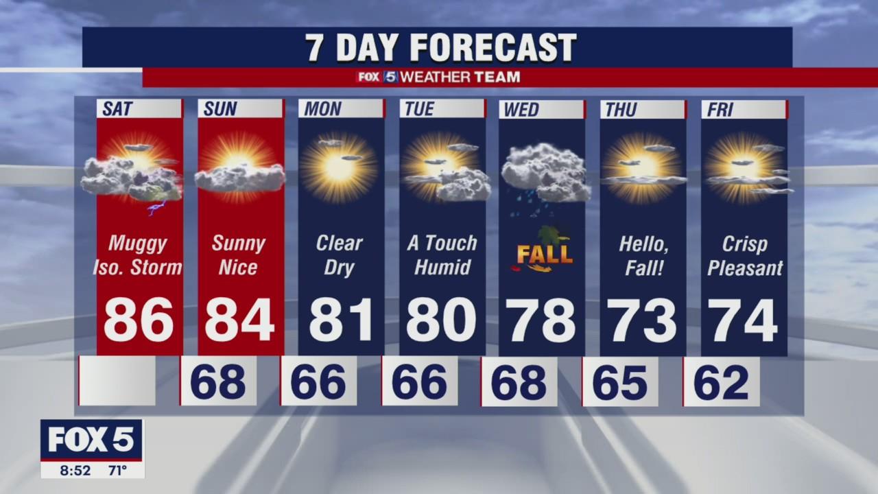 FOX 5 Saturday morning weather