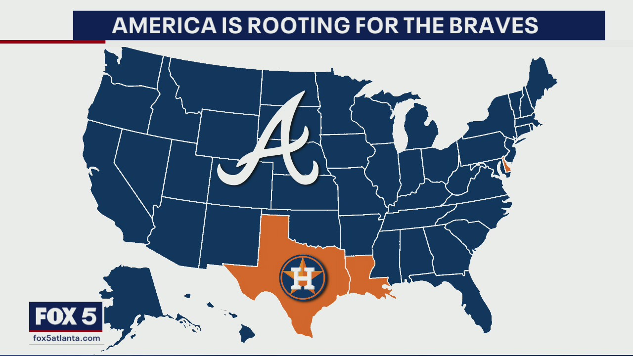 Most of America is rooting for the Braves