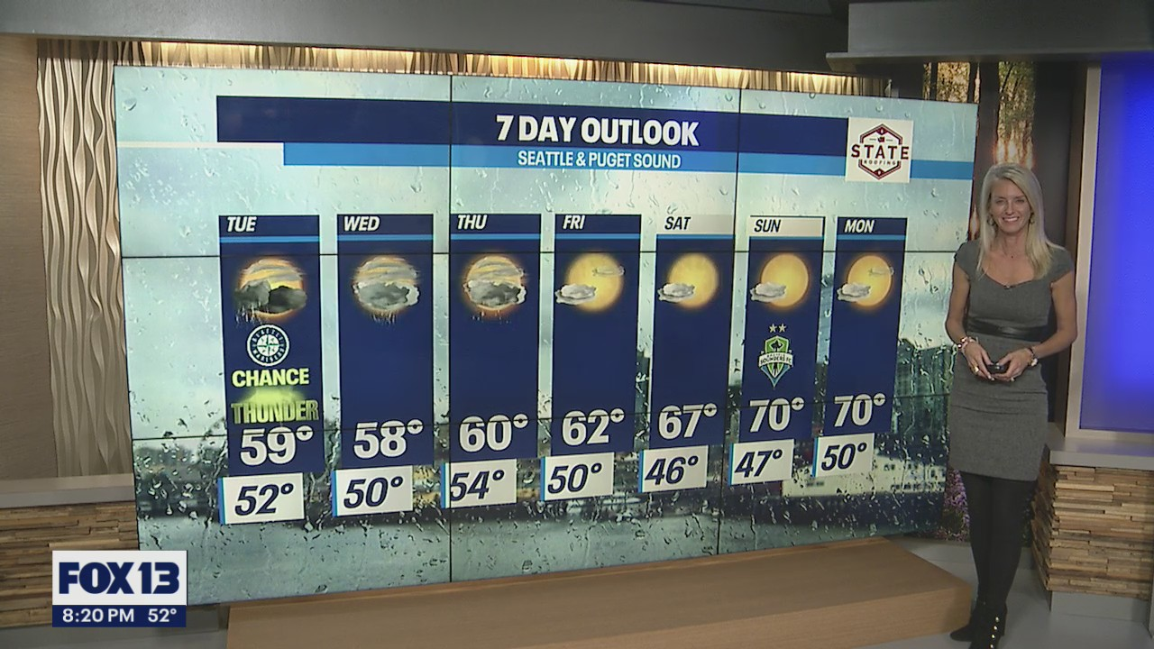 Temps in the high 50s, low 60s this week