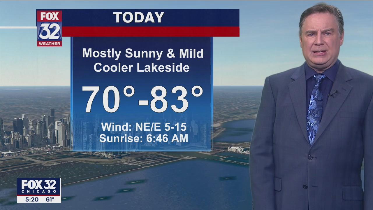 Morning forecast for Chicagoland on Sept. 28th