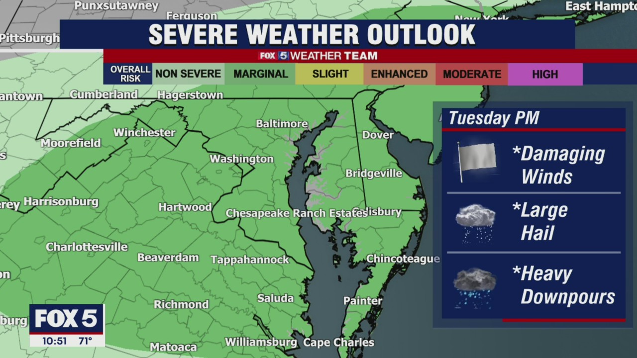 FOX 5 weather forecast at 10
