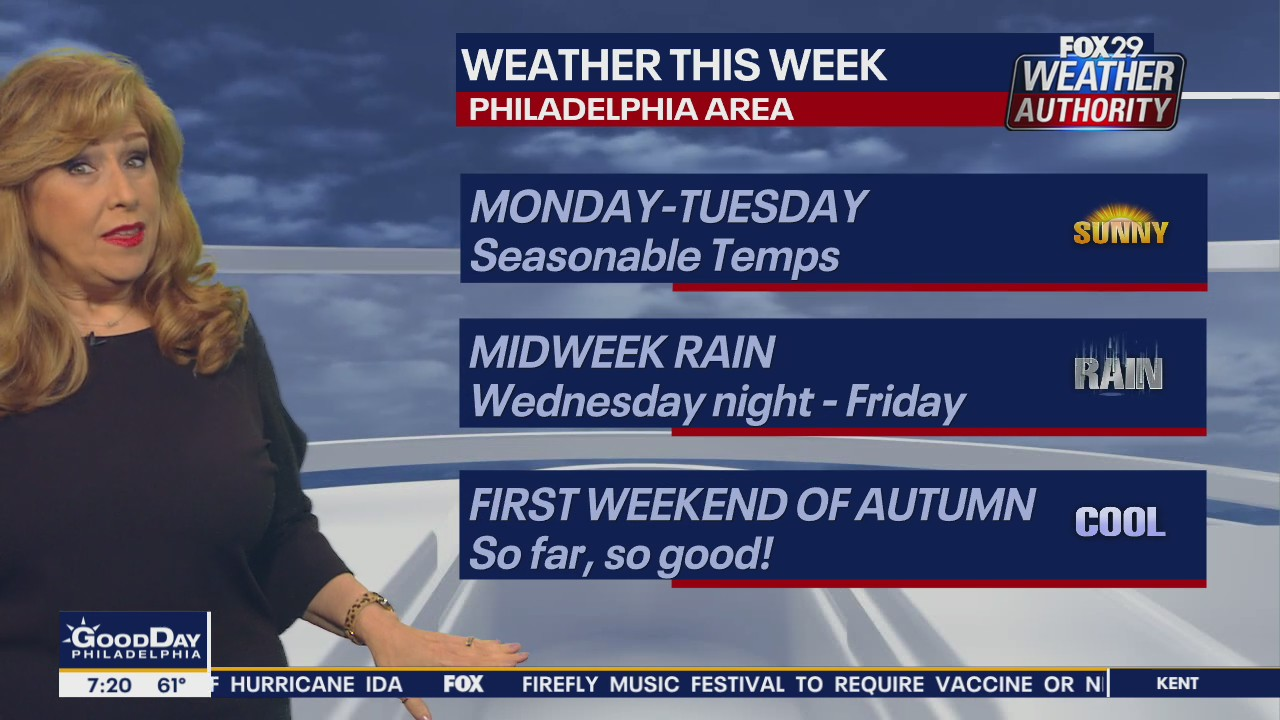 Weather Authority: Monday 7 a.m. update