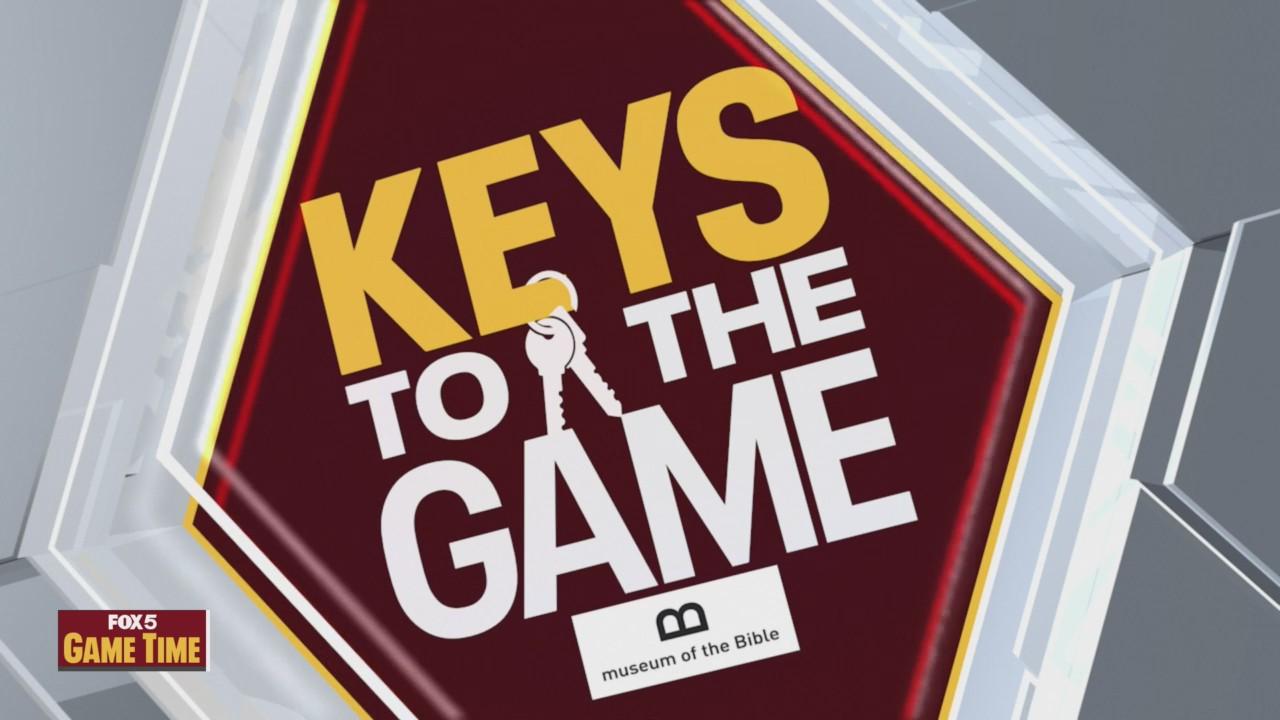 FOX 5 Game Time: Washington's Week 3 keys to the game at Buffalo