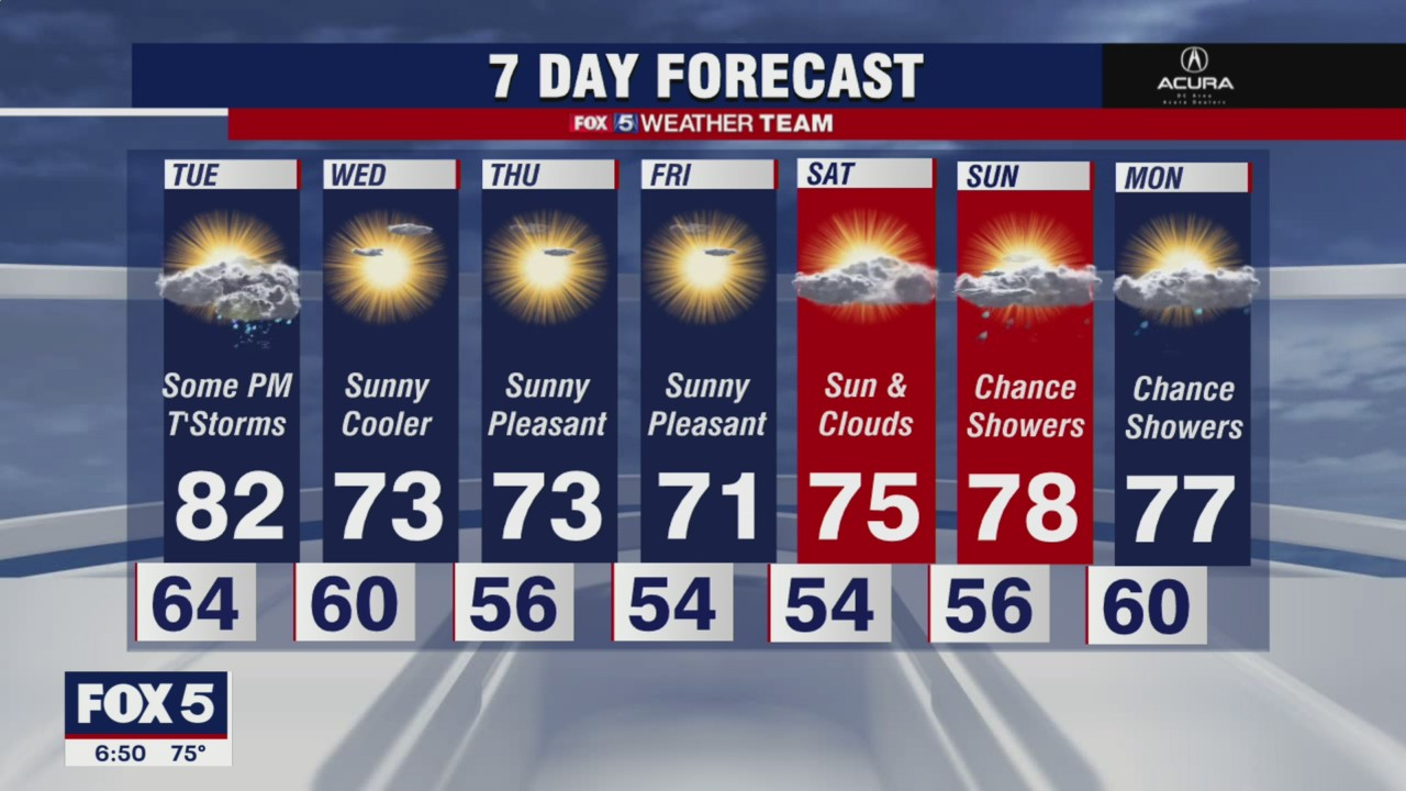 FOX 5 weather at 6pm